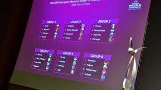WU19 EURO elite round draw: France face Netherlands