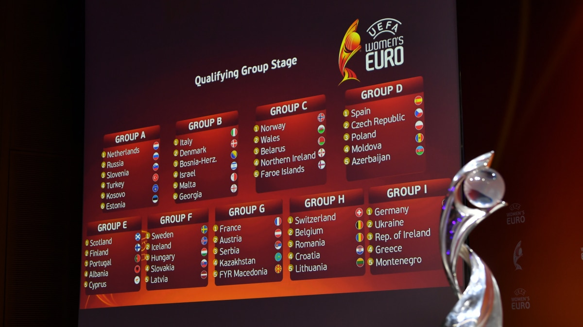 Calendario Uefa Nations League.Women S Euro Qualifying Starts Thursday Uefa Women S Euro News