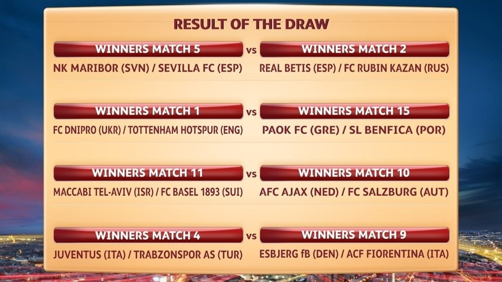 europa league finals