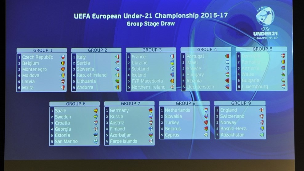 Calendario Europei Under 21 2020.Sorteggio Qualificazioni Under 21 2017 Under 21 Uefa Com
