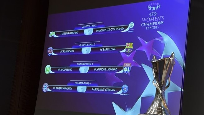 Women's Champions League quarter-final draw