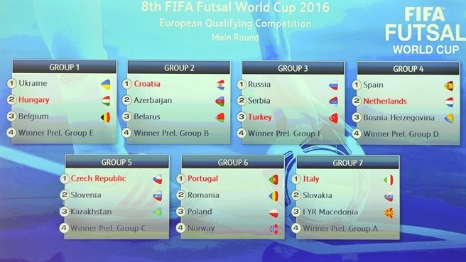 Futsal World Cup qualifying draws made