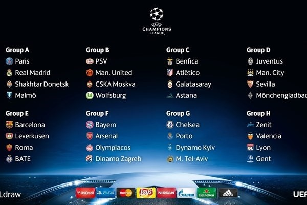 Champions Facebook: UEFA Champions League Group Stage Draw
