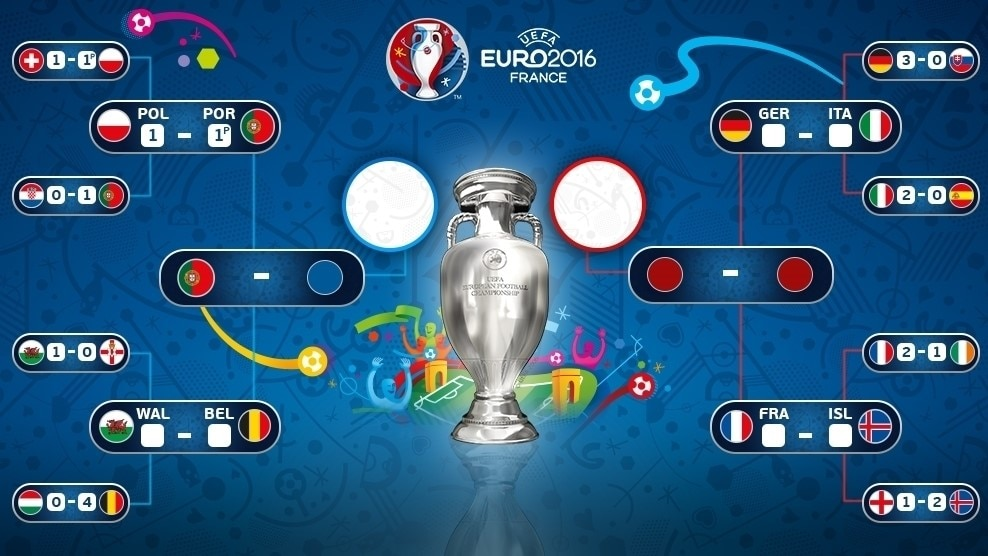 UEFA EURO 2016 knockout stage schedule