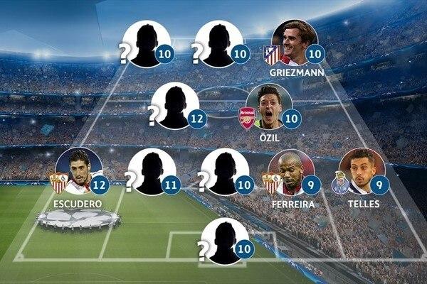 Champions league fantasy football team of the week uefa champions