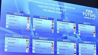 Futsal World Cup qualifying draw