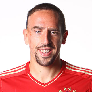 Personality ... MBTI Enneagram Franck Ribéry ... loading picture