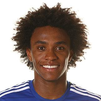http://img.uefa.com/imgml/TP/players/1/2015/324x324/1905688.jpg