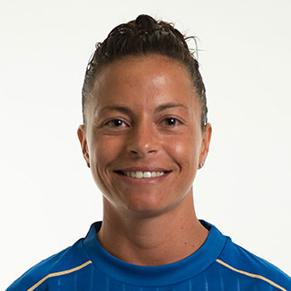 Sandy Iannella
