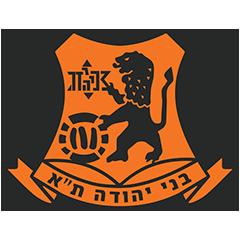 Bnei Yehuda Tel-Aviv FC