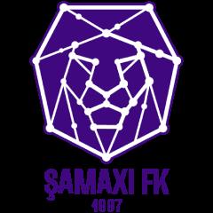 Keşlə FK